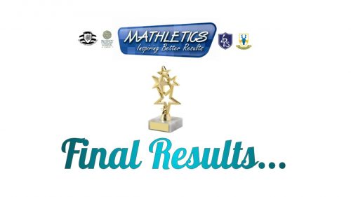 Mathletics Competition – Final Results