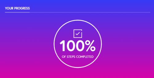 My MOOC Journey – COMPLETE!